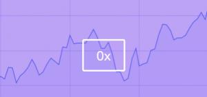 Buy 0x (ZRX)